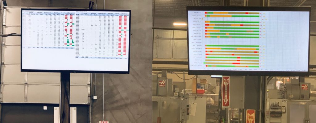 real-time dashboards in factory