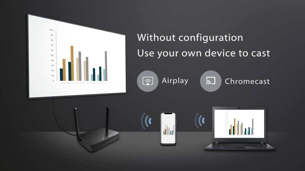 airplay and chromecast wireless mirroring for quattropod lite